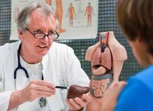 Цирроз печени второй стадии